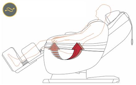 Programma massaggio swing Inada Sogno