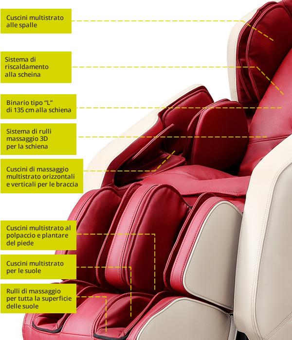 Poltrona da massaggio Komoder KM500L