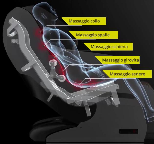 Hai dolori cervicali o lombari? Poltrona da massaggio Komoder KM9500