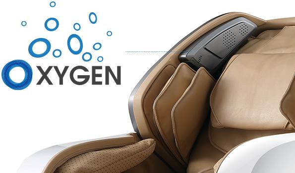 ioni di ossigeno negativi