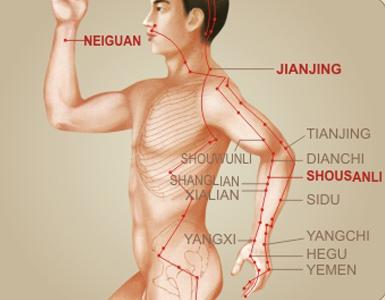 Raggio massaggio alla schiena